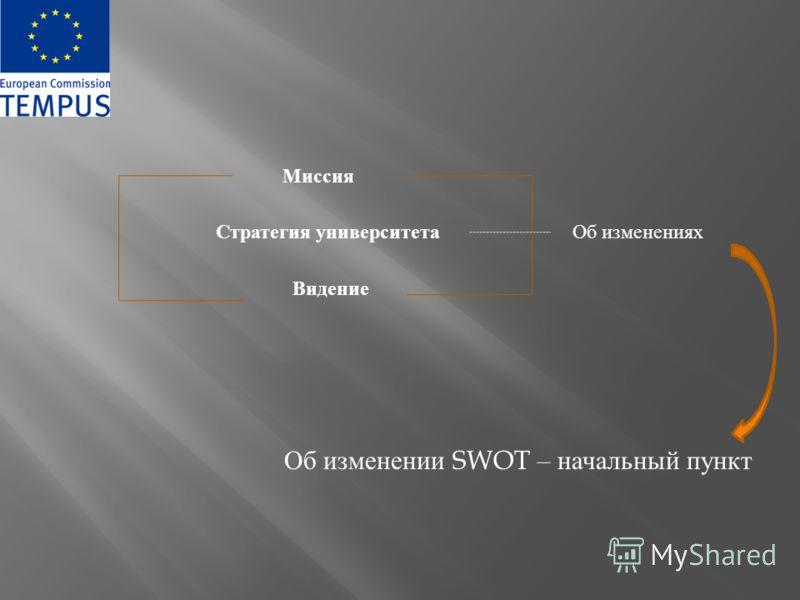 Об изменении SWOT – начальный пункт Миссия Стратегия университета Видение Об изменениях