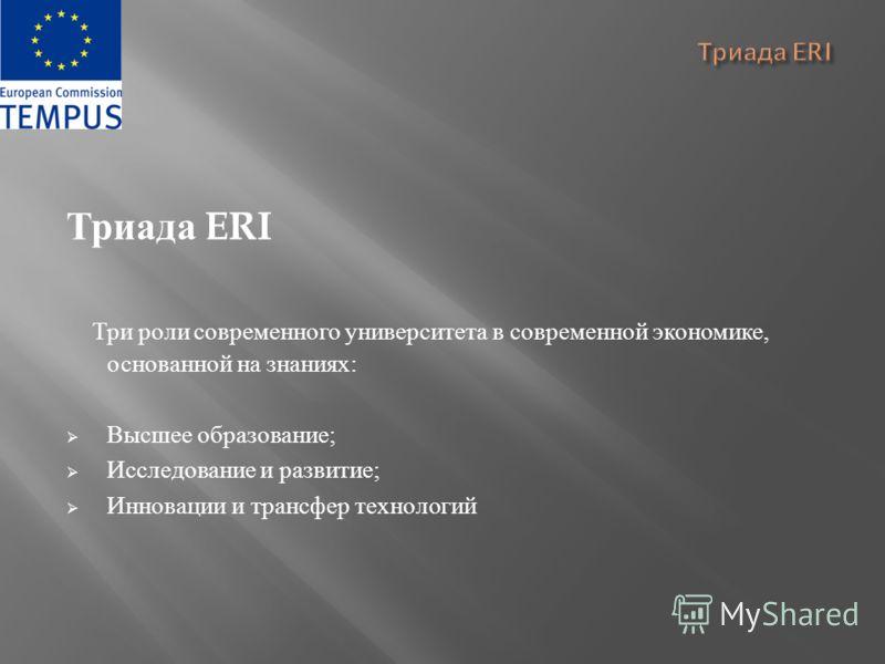 Триада ERI Три роли современного университета в современной экономике, основанной на знаниях : Высшее образование ; Исследование и развитие ; Инновации и трансфер технологий