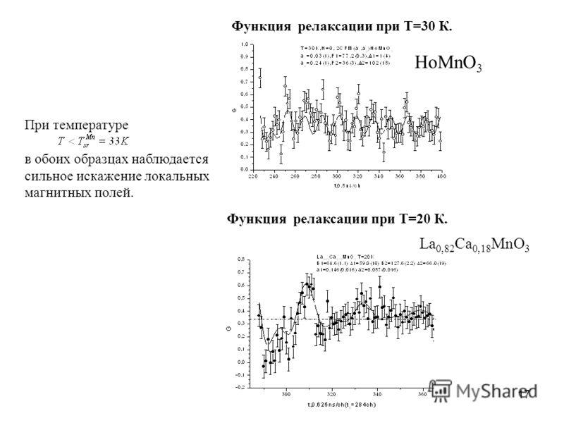 17 Функция релаксации при Т=30 К. Функция релаксации при Т=20 К. HoMnO 3 La 0,82 Ca 0,18 MnO 3 При температуре в обоих образцах наблюдается сильное искажение локальных магнитных полей.