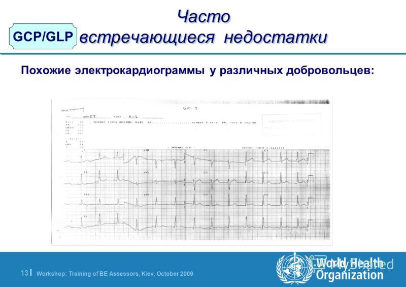 Workshop: Training of BE Assessors, Kiev, October 2009 13   GCP/GLP Часто встречающиеся недостатки Похожие электрокардиограммы у различных добровольцев: