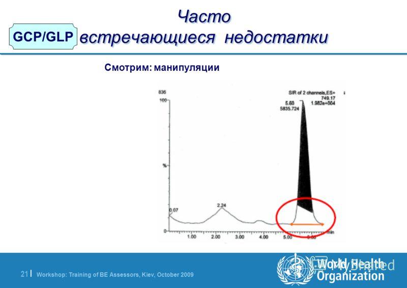 Workshop: Training of BE Assessors, Kiev, October 2009 21   GCP/GLP Часто встречающиеся недостатки Смотрим: манипуляции
