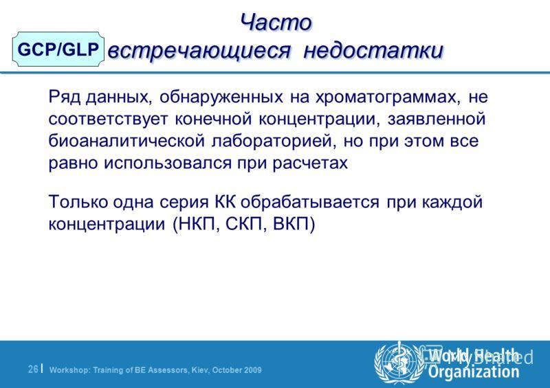 Workshop: Training of BE Assessors, Kiev, October 2009 26   GCP/GLP Часто встречающиеся недостатки Ряд данных, обнаруженных на хроматограммах, не соответствует конечной концентрации, заявленной биоаналитической лабораторией, но при этом все равно исп