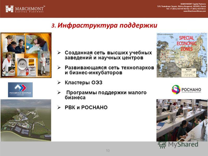 Созданная сеть высших учебных заведений и научных центров Развивающаяся сеть технопарков и бизнес-инкубаторов Кластеры ОЭЗ Программы поддержки малого бизнеса РВК и РОСНАНО 3. Инфраструктура поддержки 10 MARCHMONT Capital Partners 5/6, Teatralnaya Squ