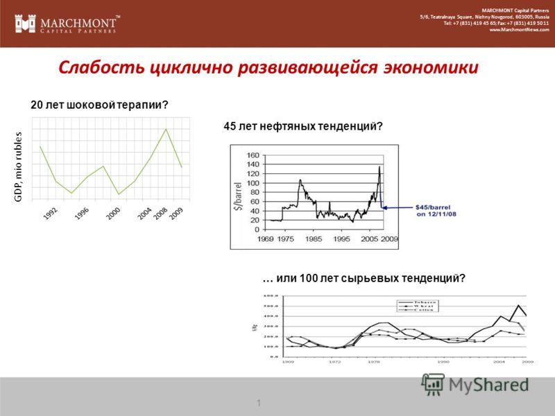 презентация молодые доктора
