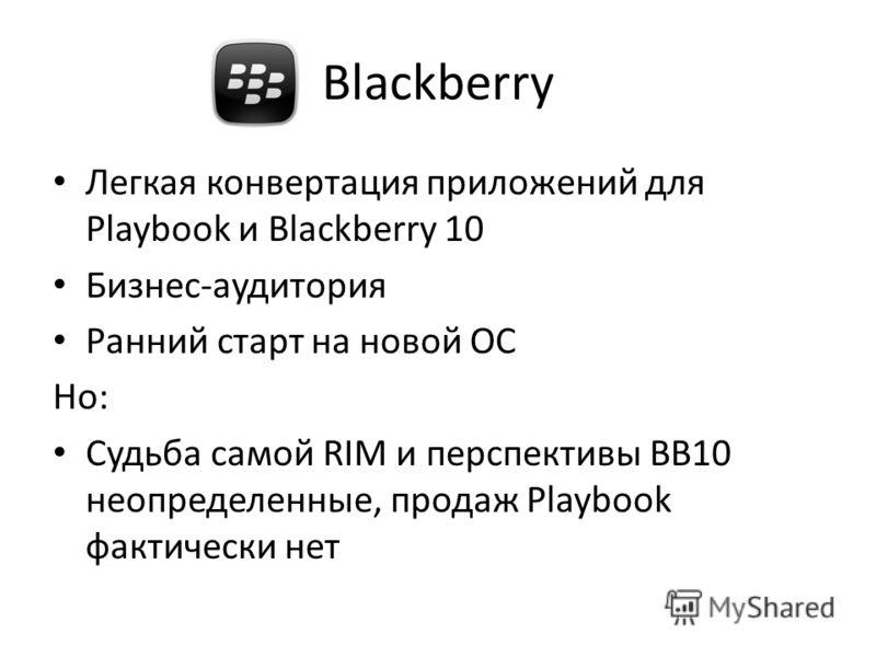 Blackberry Легкая конвертация приложений для Playbook и Blackberry 10 Бизнес-аудитория Ранний старт на новой ОС Но: Судьба самой RIM и перспективы BB10 неопределенные, продаж Playbook фактически нет