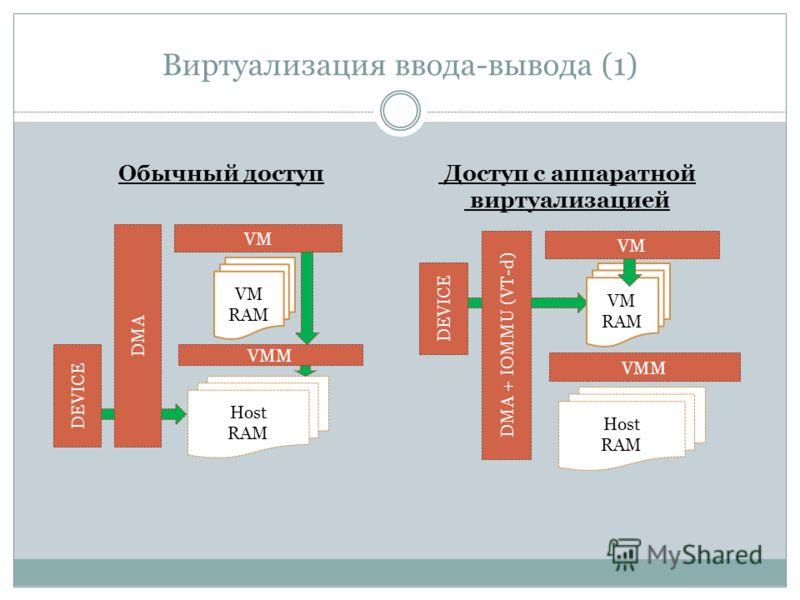 Виртуализация ввода-вывода (1) VMM DMA Host RAM VM RAM DEVICE VM VMM DMA + IOMMU ( VT-d ) Host RAM VM RAM DEVICE VM Обычный доступ Доступ с аппаратной виртуализацией
