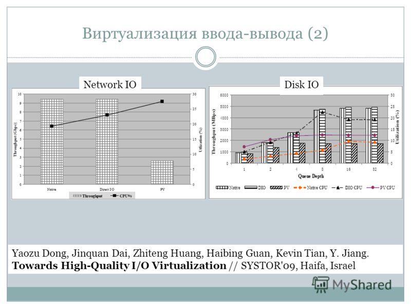 Виртуализация ввода-вывода (2) Network IODisk IO Yaozu Dong, Jinquan Dai, Zhiteng Huang, Haibing Guan, Kevin Tian, Y. Jiang. Towards High-Quality I/O Virtualization // SYSTOR'09, Haifa, Israel