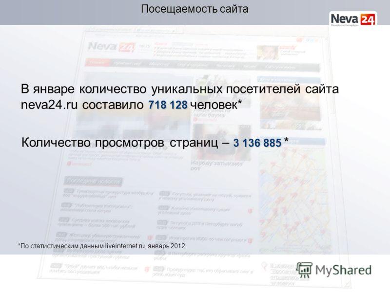 718 128 В январе количество уникальных посетителей сайта neva24.ru составило 718 128 человек* Посещаемость сайта 3 136 885 * Количество просмотров страниц – 3 136 885 * *По статистическим данным liveinternet.ru, январь 2012