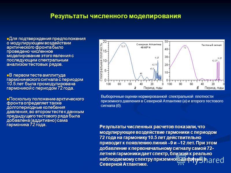 Результаты численного моделирования Для подтверждения предположения о модулирующем воздействии арктического фронта было проведено численное моделирование этого явления с последующим спектральным анализом тестовых рядов. Для подтверждения предположени