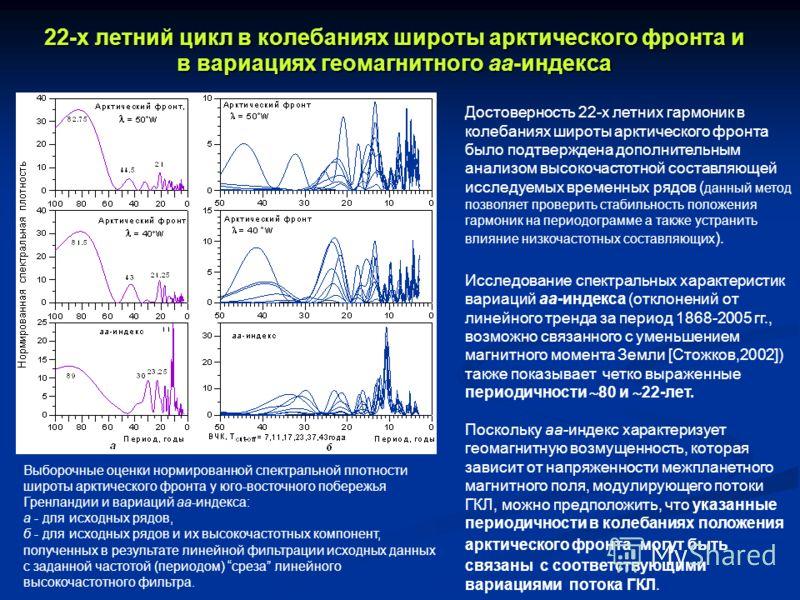 22-х летний цикл в колебаниях широты арктического фронта и в вариациях геомагнитного аа-индекса Достоверность 22-х летних гармоник в колебаниях широты арктического фронта было подтверждена дополнительным анализом высокочастотной составляющей исследуе