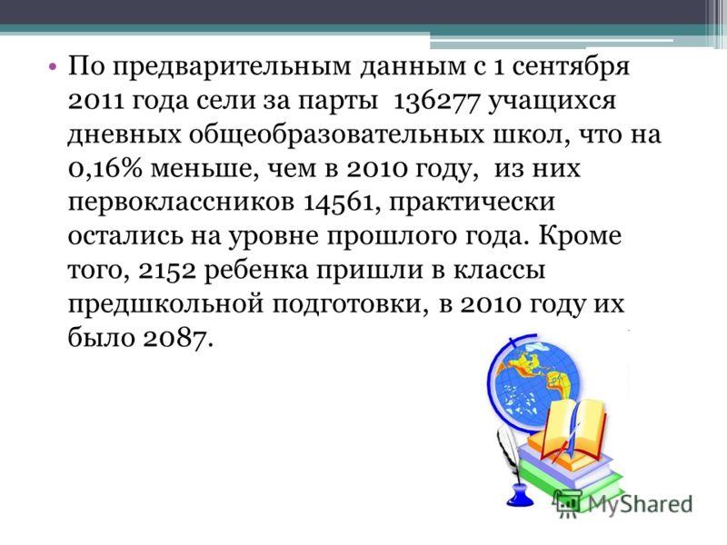 По предварительным данным с 1 сентября 2011 года сели за парты 136277 учащихся дневных общеобразовательных школ, что на 0,16% меньше, чем в 2010 году, из них первоклассников 14561, практически остались на уровне прошлого года. Кроме того, 2152 ребенк