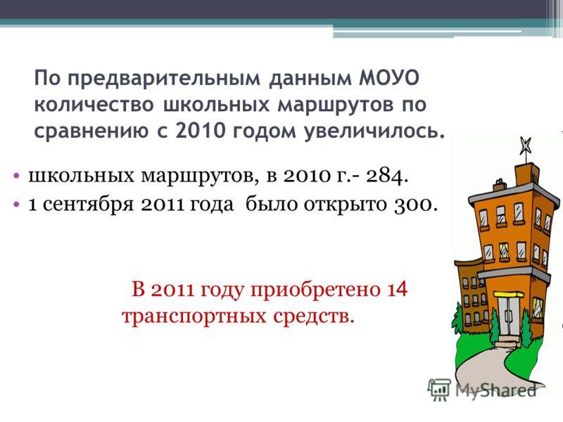 По предварительным данным МОУО количество школьных маршрутов по сравнению с 2010 годом увеличилось. школьных маршрутов, в 2010 г.- 284. 1 сентября 2011 года было открыто 300. В 2011 году приобретено 1 4 транспортных средств.