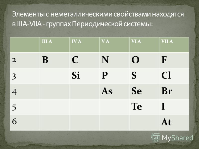 III AIV AV AVI AVII A 2 BCNOF 3 SiPSCl 4 AsSeBr 5 TeI 6 At