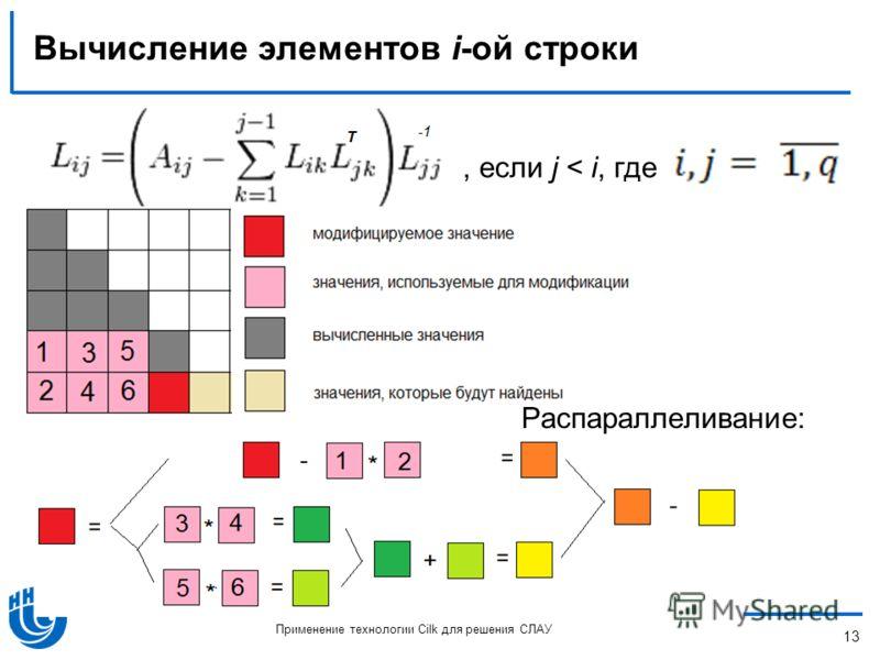 Вычисление элементов i-ой строки, если j < i, где Распараллеливание: 13 Применение технологии Cilk для решения СЛАУ
