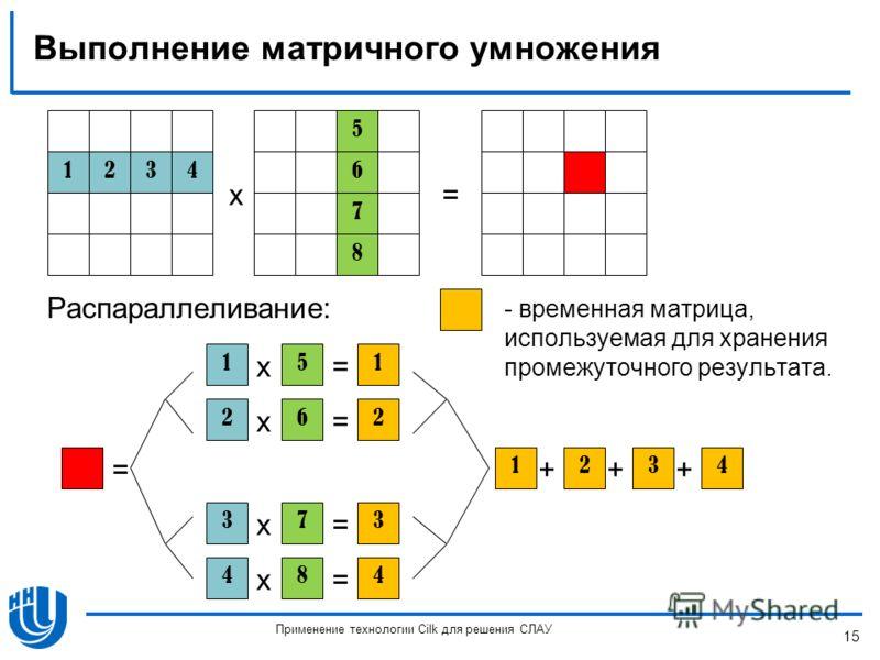 Выполнение матричного умножения 1234 5 7 8 х= 6 6 15 2 8 37 4 х х х х = = = = 1 2 3 4 1234 =+++ Распараллеливание: - временная матрица, используемая для хранения промежуточного результата. 15 Применение технологии Cilk для решения СЛАУ