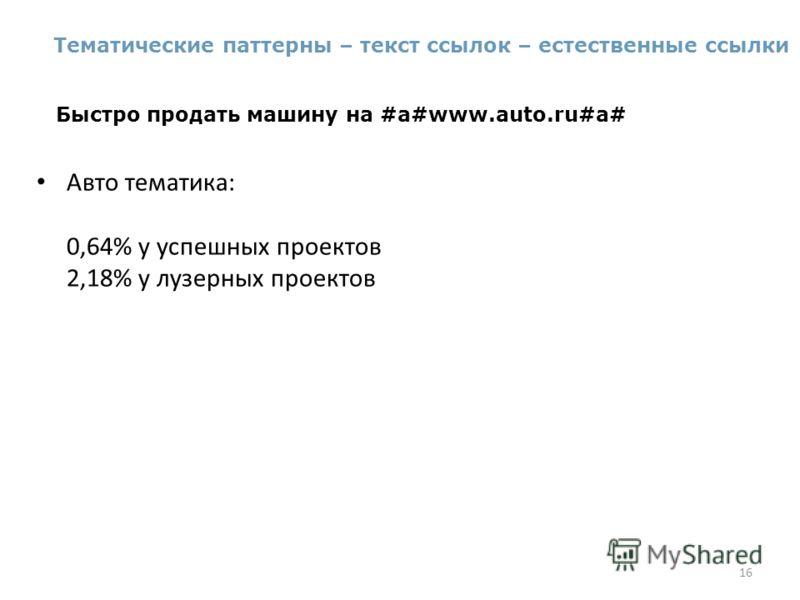 Авто тематика: 0,64% у успешных проектов 2,18% у лузерных проектов 16 Тематические паттерны – текст ссылок – естественные ссылки Быстро продать машину на #a#www.auto.ru#a#