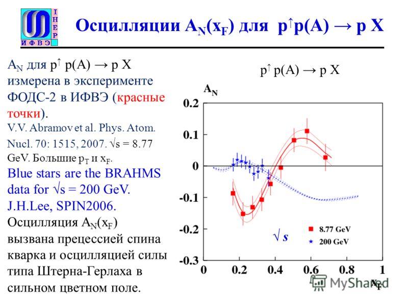 Осцилляции A N (x F ) для p p(A) p X A N для p p(A) p X измерена в эксперименте ФОДС-2 в ИФВЭ (красные точки). V.V. Abramov et al. Phys. Atom. Nucl. 70: 1515, 2007. s = 8.77 GeV. Большие p T и x F. Blue stars are the BRAHMS data for s = 200 GeV. J.H.