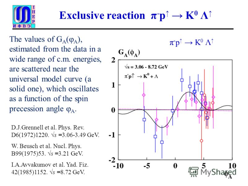 Exclusive reaction π - p K 0 Λ The values of G A ( A ), estimated from the data in a wide range of c.m. energies, are scattered near the universal model curve (a solid one), which oscillates as a function of the spin precession angle A. π - p K 0 Λ D