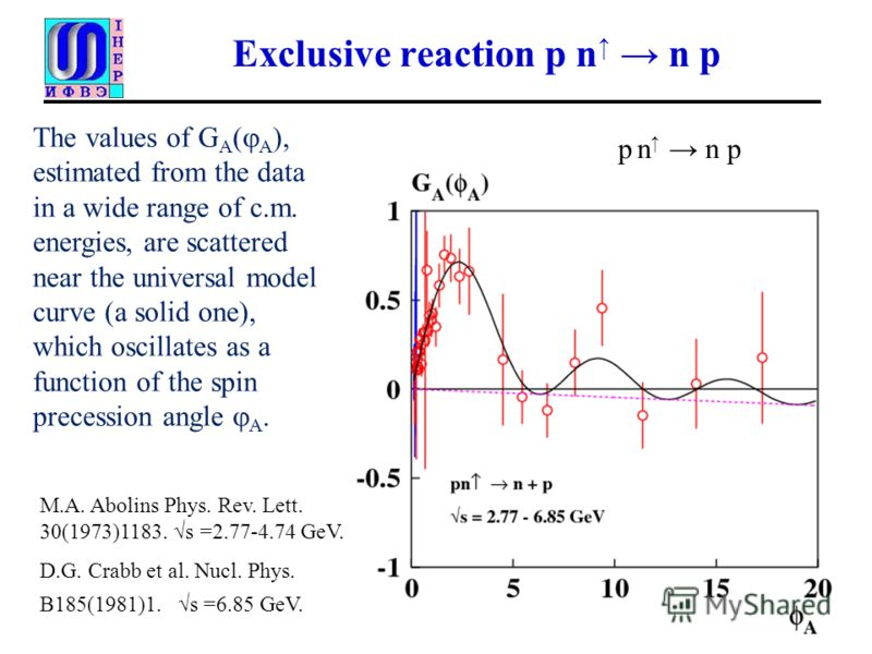 Exclusive reaction p n n p The values of G A ( A ), estimated from the data in a wide range of c.m. energies, are scattered near the universal model curve (a solid one), which oscillates as a function of the spin precession angle A. p n n p M.A. Abol