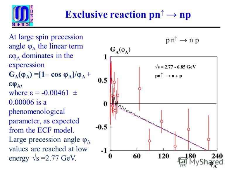 Exclusive reaction pn np At large spin precession angle A the linear term εφ A dominates in the experession G A ( A ) =[1– cos A ]/ A + εφ A, where ε = -0.00461 ± 0.00006 is a phenomenological parameter, as expected from the ECF model. Large precessi