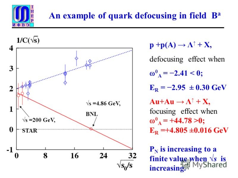 An example of quark defocusing in field B a p +p(A) Λ + X, defocusing effect when 0 A = 2.41 < 0; E R = 2.95 ± 0.30 GeV Au+Au Λ + X, focusing effect when 0 A = +44.78 >0; E R =+4.805 ±0.016 GeV P N is increasing to a finite value when s is increasing