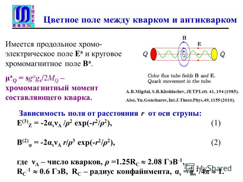 Цветное поле между кварком и антикварком Зависимость поля от расстояния r от оси струны: E (3) Z = -2α s ν A /ρ 2 exp(-r 2 /ρ 2 ), (1) B (2) φ = -2α s ν A r/ρ 3 exp(-r 2 /ρ 2 ), (2) где ν A – число кварков, ρ =1.25R C 2.08 ГэВ -1, R C -1 0.6 ГэВ, R C