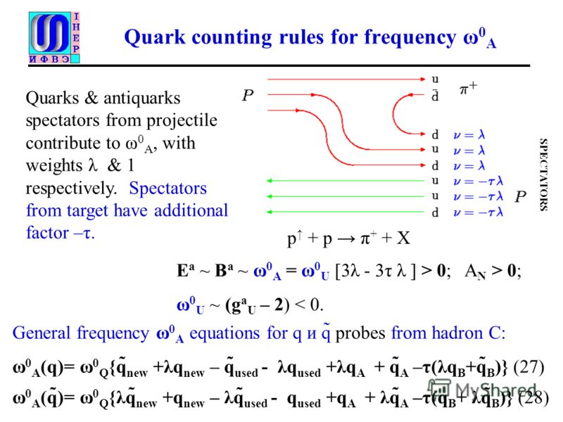 Quark counting rules for frequency ω 0 A General frequency ω 0 A equations for q и q̃ probes from hadron С: ω 0 A (q)= ω 0 Q {q̃ new +λq new – q̃ used - λq used +λq A + q̃ A –τ(λq B +q̃ B )} (27) ω 0 A (q̃)= ω 0 Q {λq̃ new +q new – λq̃ used - q used