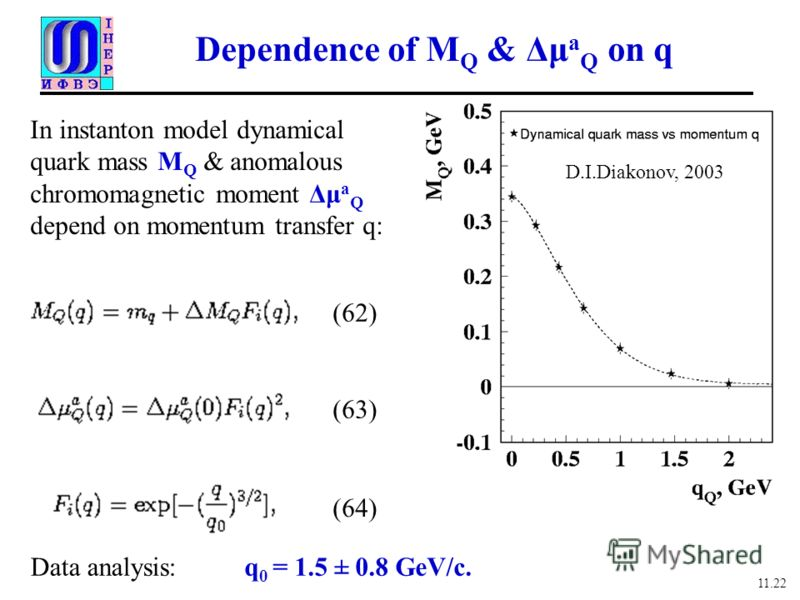 In instanton model dynamical quark mass M Q & anomalous chromomagnetic moment Δμ a Q depend on momentum transfer q: Dependence of M Q & Δμ a Q on q 11.22 Data analysis:q 0 = 1.5 ± 0.8 GeV/c. D.I.Diakonov, 2003 (62) (63) (64)