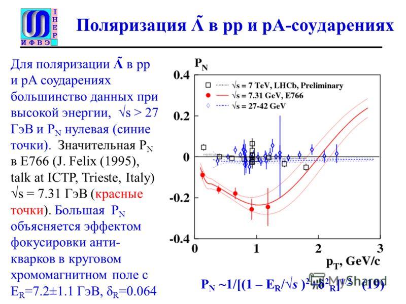 Поляризация Λ̃ в pp и pA-соударениях Для поляризации Λ̃ в pp и pA соударениях большинство данных при высокой энергии, s > 27 ГэВ и P N нулевая (синие точки). Значительная P N в Е766 (J. Felix (1995), talk at ICTP, Trieste, Italy) s = 7.31 ГэВ (красны