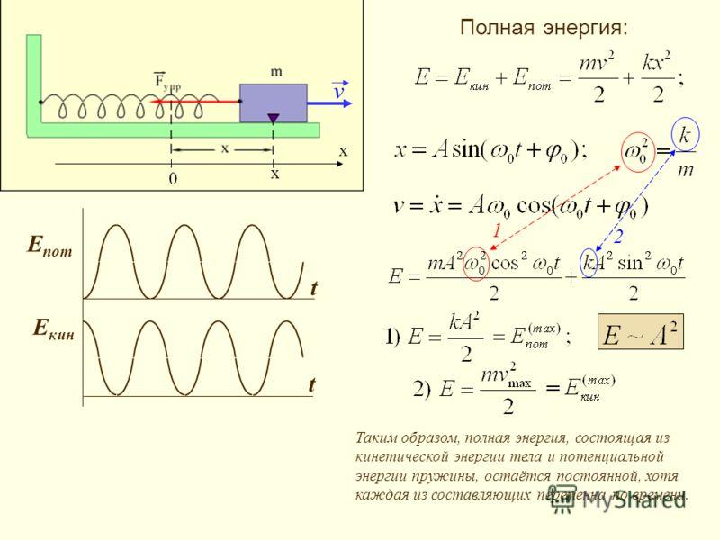 x x 0 v t t t E пот E E кин Полная энергия: 1 2 Таким образом, полная энергия, состоящая из кинетической энергии тела и потенциальной энергии пружины, остаётся постоянной, хотя каждая из составляющих переменна по времени.