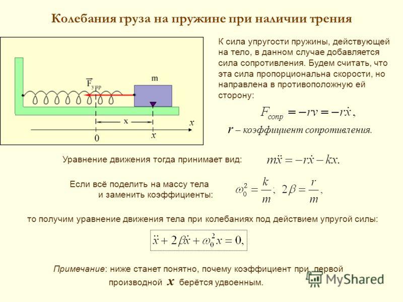 Колебания груза на пружине при наличии трения x x 0 К сила упругости пружины, действующей на тело, в данном случае добавляется сила сопротивления. Будем считать, что эта сила пропорциональна скорости, но направлена в противоположную ей сторону: Уравн