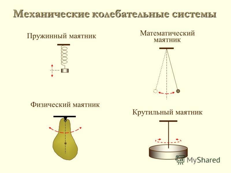Пружинный маятник Математический маятник Физический маятник Крутильный маятник Механические колебательные системы