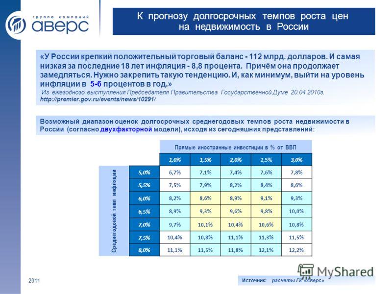 К прогнозу долгосрочных темпов роста цен на недвижимость в России 2011 «У России крепкий положительный торговый баланс - 112 млрд. долларов. И самая низкая за последние 18 лет инфляция - 8,8 процента. Причём она продолжает замедляться. Нужно закрепит