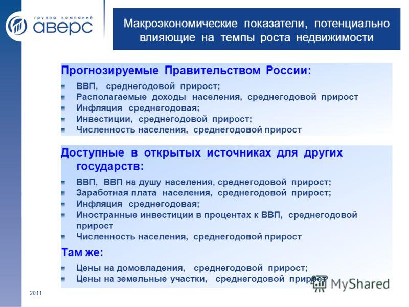 2011 Прогнозируемые Правительством России: ВВП, среднегодовой прирост; Располагаемые доходы населения, среднегодовой прирост Инфляция среднегодовая; Инвестиции, среднегодовой прирост; Численность населения, среднегодовой прирост Макроэкономические по