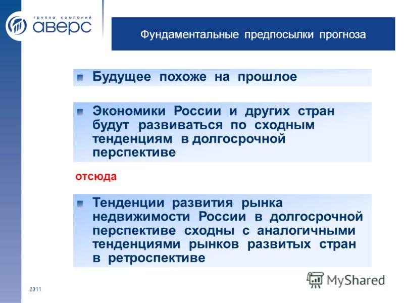 2011 Фундаментальные предпосылки прогноза Экономики России и других стран будут развиваться по сходным тенденциям в долгосрочной перспективе Будущее похоже на прошлое Тенденции развития рынка недвижимости России в долгосрочной перспективе сходны с ан