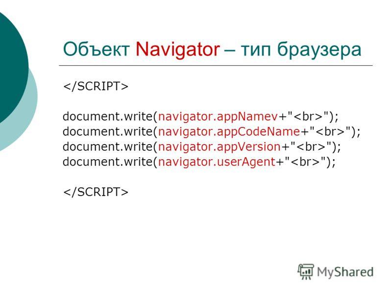 Объект Navigator – тип браузера document.write(navigator.appNamev+ ); document.write(navigator.appCodeName+ ); document.write(navigator.appVersion+ ); document.write(navigator.userAgent+ );