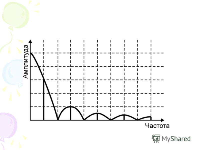 Для того, чтобы компьютер мог обработать звук Непрерывный звуковой сигнал должен быть превращен в последовательность электрических импульсов (двоичных нулей и единиц) В процессе кодирования непрерывного звукового сигнала производится его временная ди