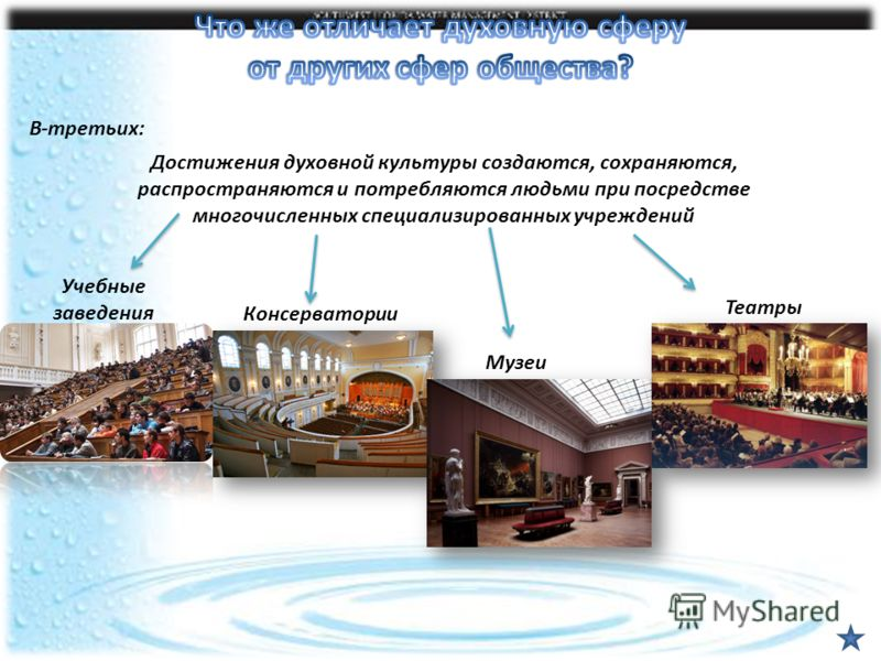 В-третьих: Достижения духовной культуры создаются, сохраняются, распространяются и потребляются людьми при посредстве многочисленных специализированных учреждений Учебные заведения Консерватории Музеи Театры