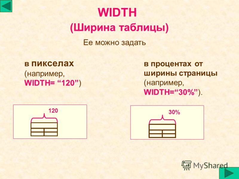 WIDTH (Ширина таблицы) 120 30% в процентах от ширины страницы (например, WIDTH=30%). в пикселах (например, WIDTH= 120) Ее можно задать