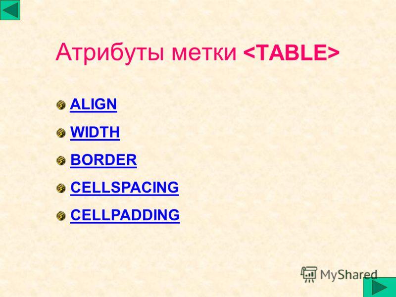 Атрибуты метки ALIGN WIDTH BORDER CELLSPACING CELLPADDING