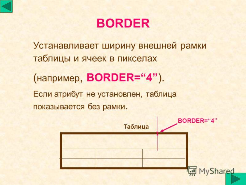 BORDER Устанавливает ширину внешней рамки таблицы и ячеек в пикселах ( например, BORDER=4). Если атрибут не установлен, таблица показывается без рамки. Таблица BORDER=4