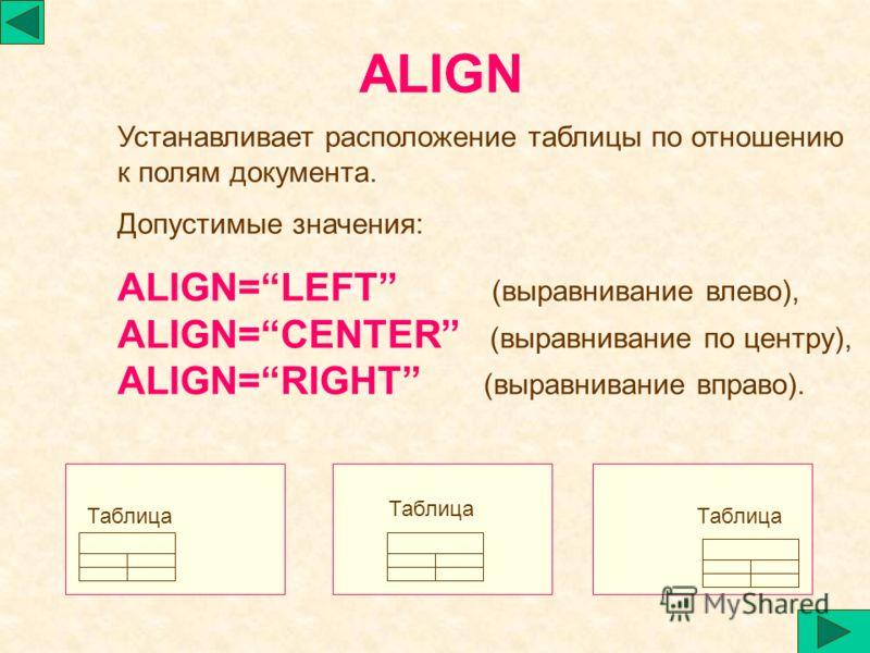 ALIGN Устанавливает расположение таблицы по отношению к полям документа. Допустимые значения: ALIGN=LEFT (выравнивание влево), ALIGN=CENTER (выравнивание по центру), ALIGN=RIGHT (выравнивание вправо). Таблица