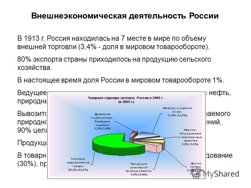 Внешнеэкономическая деятельность России В 1913 г. Россия находилась на 7 месте в мире по объему внешней торговли (3,4% - доля в мировом товарообороте). 80% экспорта страны приходилось на продукцию сельского хозяйства. В настоящее время доля России в