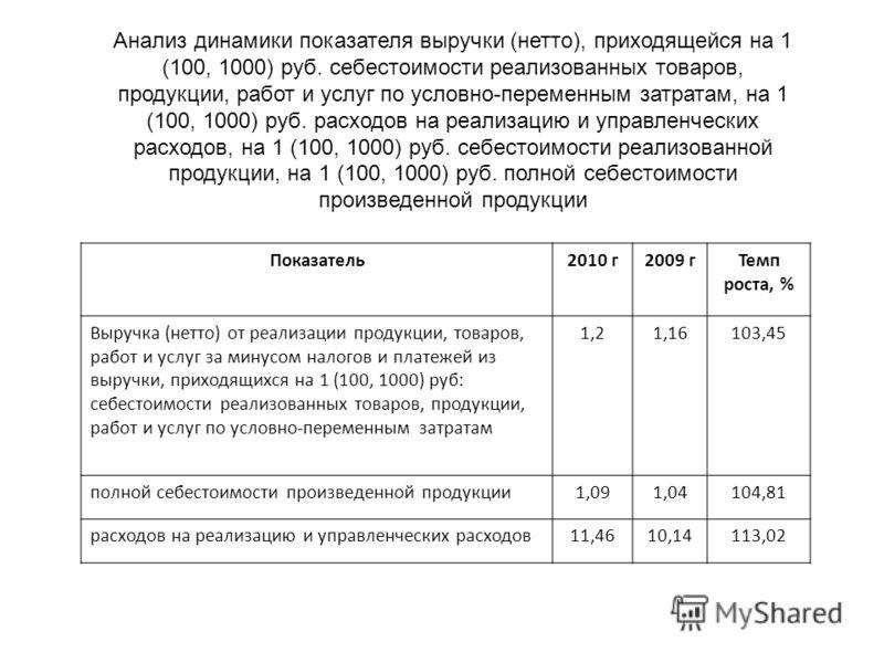 Анализ динамики показателя выручки (нетто), приходящейся на 1 (100, 1000) руб. себестоимости реализованных товаров, продукции, работ и услуг по условно-переменным затратам, на 1 (100, 1000) руб. расходов на реализацию и управленческих расходов, на 1