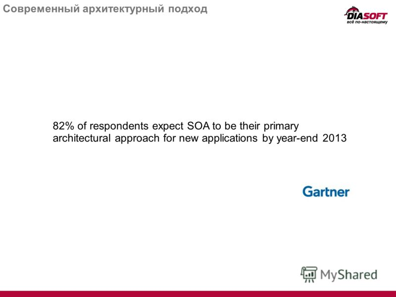 Современный архитектурный подход 82% of respondents expect SOA to be their primary architectural approach for new applications by year-end 2013