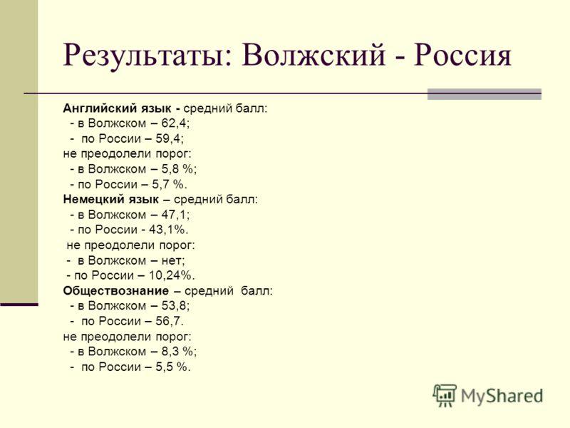 Результаты: Волжский - Россия Английский язык - средний балл: - в Волжском – 62,4; - по России – 59,4; не преодолели порог: - в Волжском – 5,8 %; - по России – 5,7 %. Немецкий язык – средний балл: - в Волжском – 47,1; - по России - 43,1%. не преодоле