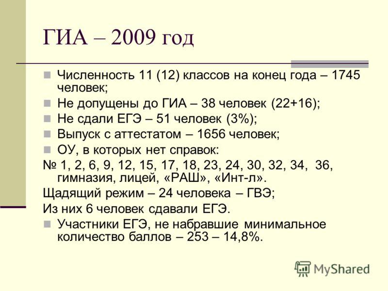 ГИА – 2009 год Численность 11 (12) классов на конец года – 1745 человек; Не допущены до ГИА – 38 человек (22+16); Не сдали ЕГЭ – 51 человек (3%); Выпуск с аттестатом – 1656 человек; ОУ, в которых нет справок: 1, 2, 6, 9, 12, 15, 17, 18, 23, 24, 30, 3