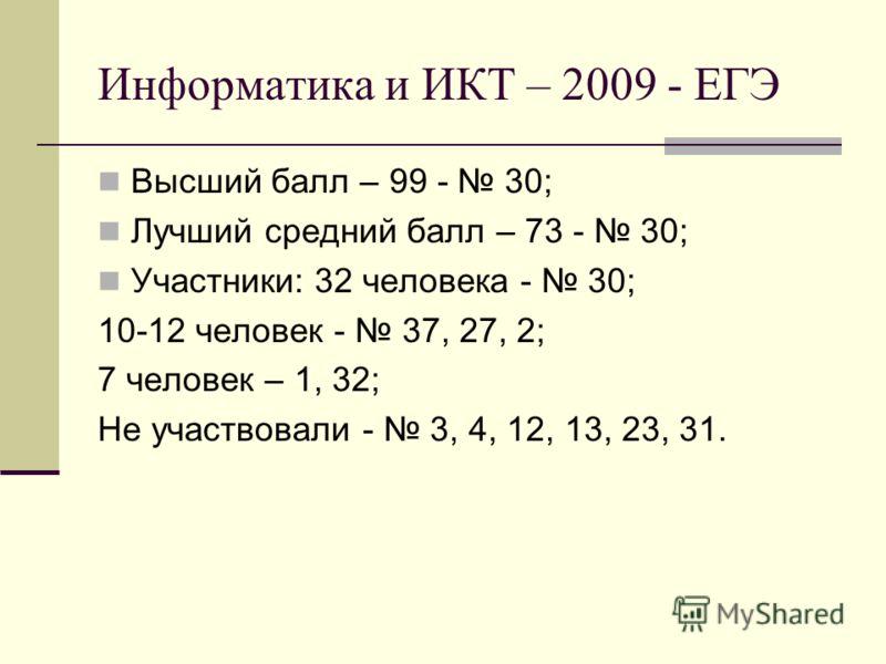 Информатика и ИКТ – 2009 - ЕГЭ Высший балл – 99 - 30; Лучший средний балл – 73 - 30; Участники: 32 человека - 30; 10-12 человек - 37, 27, 2; 7 человек – 1, 32; Не участвовали - 3, 4, 12, 13, 23, 31.