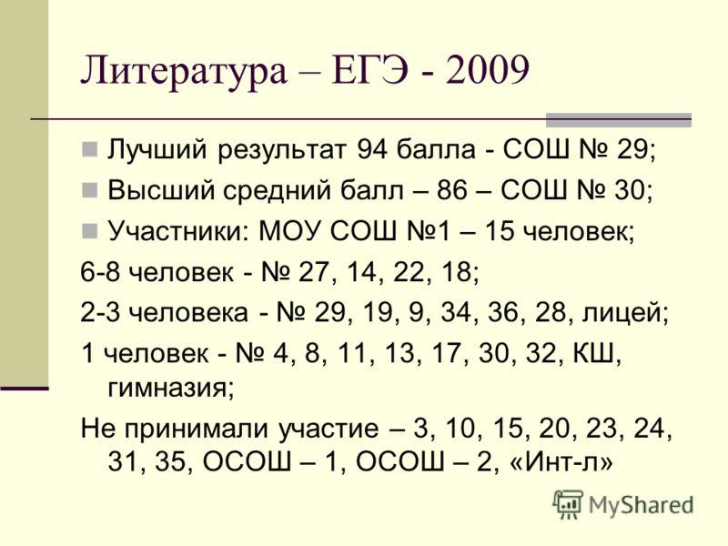Литература – ЕГЭ - 2009 Лучший результат 94 балла - СОШ 29; Высший средний балл – 86 – СОШ 30; Участники: МОУ СОШ 1 – 15 человек; 6-8 человек - 27, 14, 22, 18; 2-3 человека - 29, 19, 9, 34, 36, 28, лицей; 1 человек - 4, 8, 11, 13, 17, 30, 32, КШ, гим