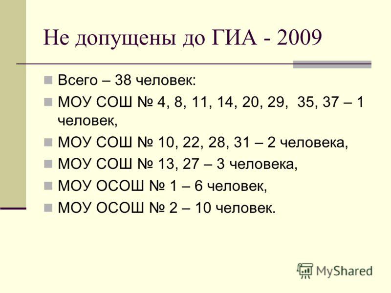 Не допущены до ГИА - 2009 Всего – 38 человек: МОУ СОШ 4, 8, 11, 14, 20, 29, 35, 37 – 1 человек, МОУ СОШ 10, 22, 28, 31 – 2 человека, МОУ СОШ 13, 27 – 3 человека, МОУ ОСОШ 1 – 6 человек, МОУ ОСОШ 2 – 10 человек.